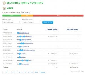 Statistiky automatu v Clipsanu