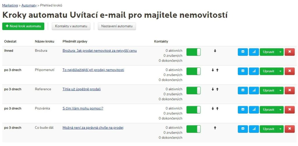 Série automatických e-mailů
