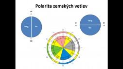 02 - Harmonizácia zemských vetiev