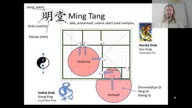 07 - Ming tang a vstupné dvere