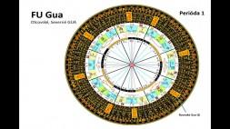 02 - Štruktúra hexagramov