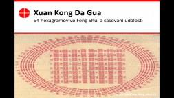 Xuan Kong Da Gua - 64 hexagramov