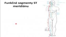 02 - Funkcie a vzťahy ST