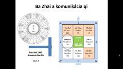 02 - Ba Zhai, San He a aktivácia qi
