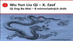 01 - História a filozofické aspekty Ba Mai